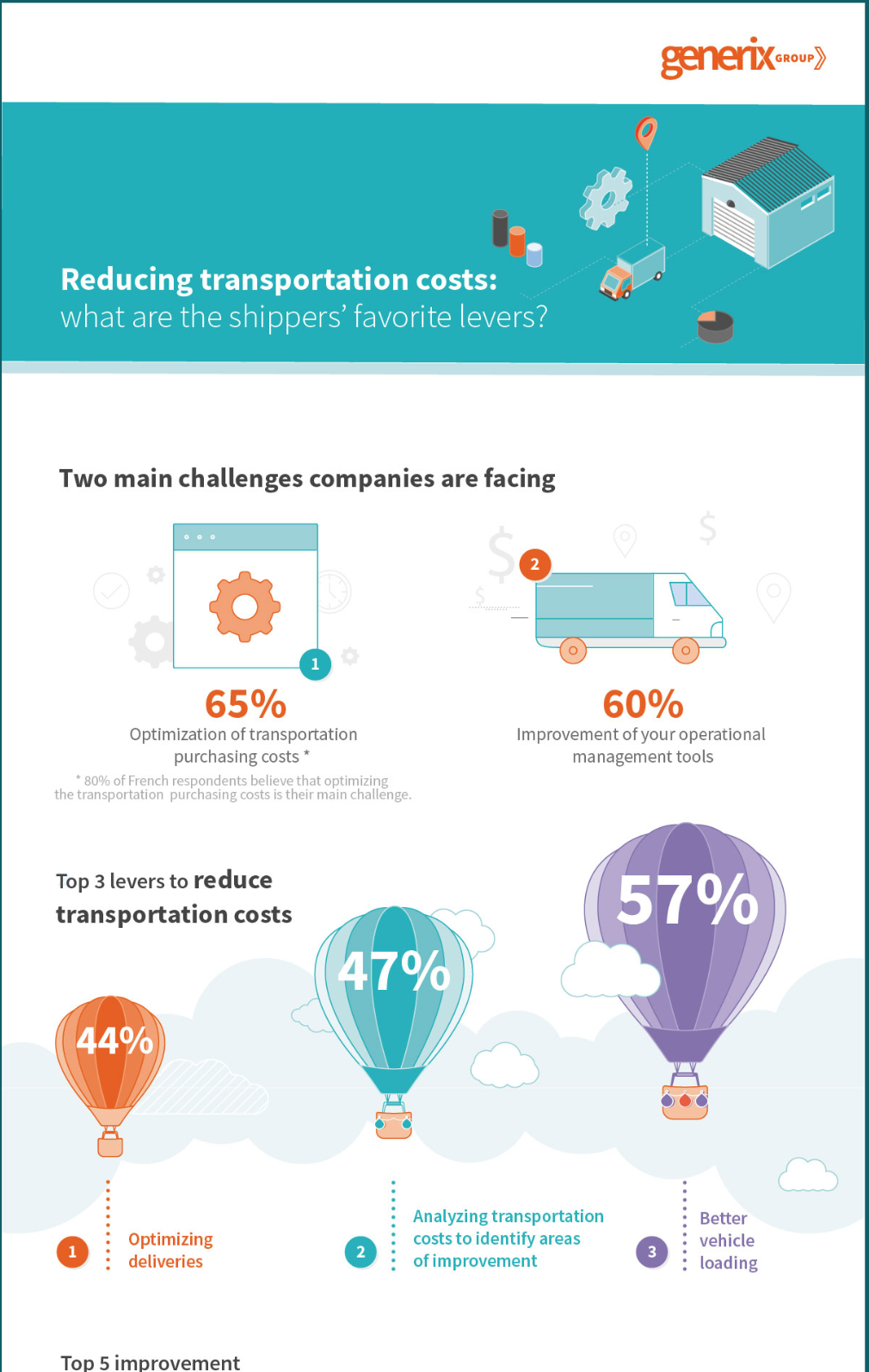 image-reduce-transport-costs